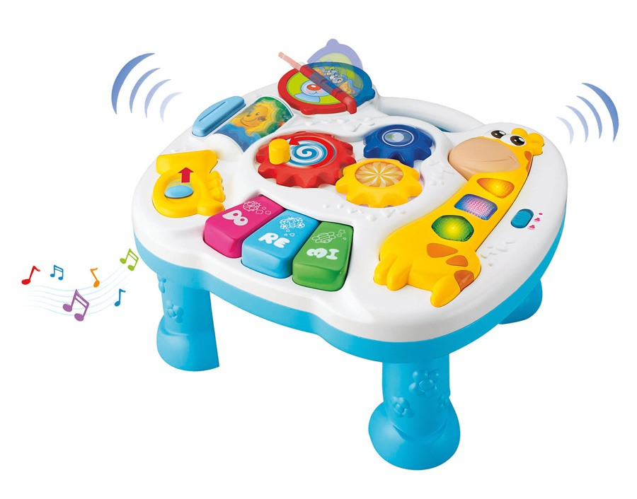 Детские игрушки по возрастам