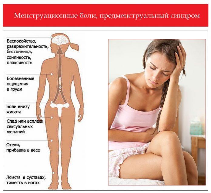 menstrualnye boli v zhivote vnizu zhivota psihosomatika 2.0 696x637 - ПМС у женщин: перечень симптомов и лечение, причины и отзывы