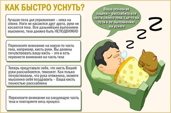 Нарушение сна у взрослых. Причины и лечение, препараты, народные средства