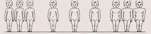 Физическое развитие детей. Процентное распределение детей по окружности груди