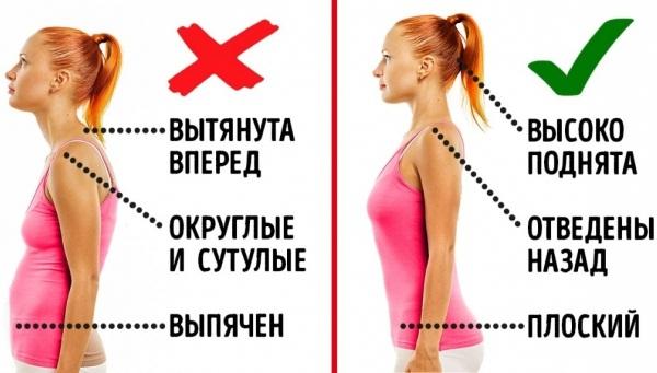 Опущение стенок влагалища. Причины, лечение передней, задней после родов, фото, упражнения, гимнастика, операция