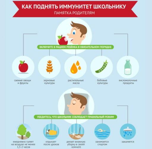 советы о повышении иммунитета ребенку